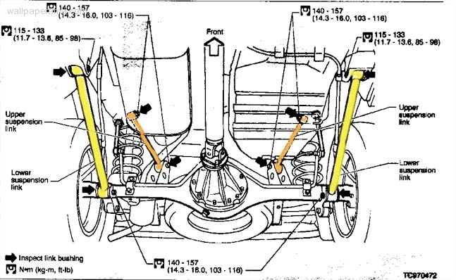 finder-rear-axle