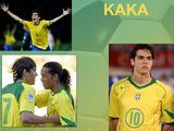 Kaka Brazil Brasil Wallpaper